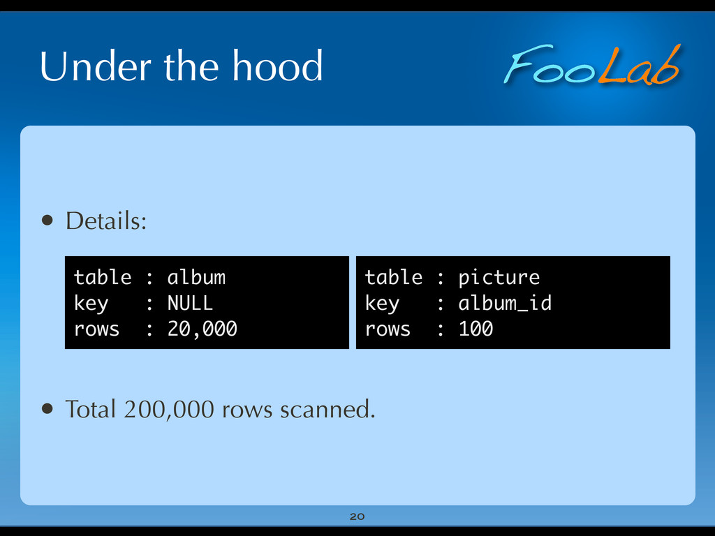 FooLab Under the hood 20 • Details: • Total 200...