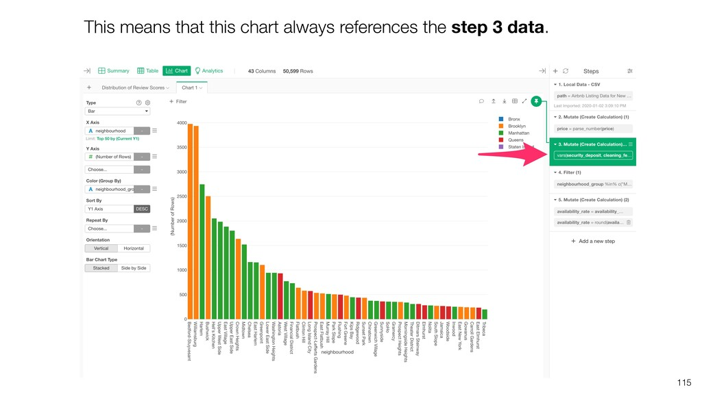 This means that this chart always references th...