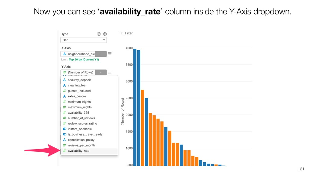 Now you can see 'availability_rate' column insi...