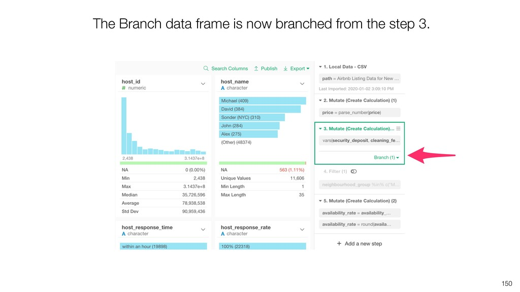 The Branch data frame is now branched from the ...