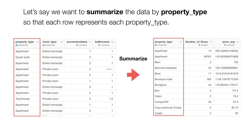 Let's say we want to summarize the data by prop...