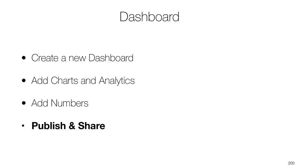 Dashboard • Create a new Dashboard • Add Charts...