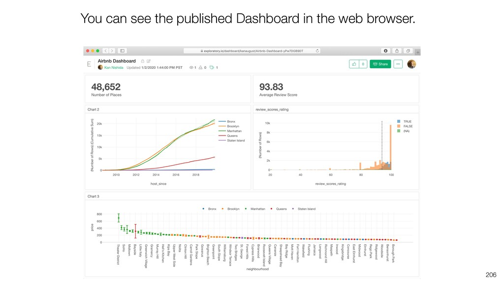 You can see the published Dashboard in the web ...