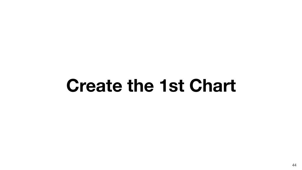 Create the 1st Chart 44