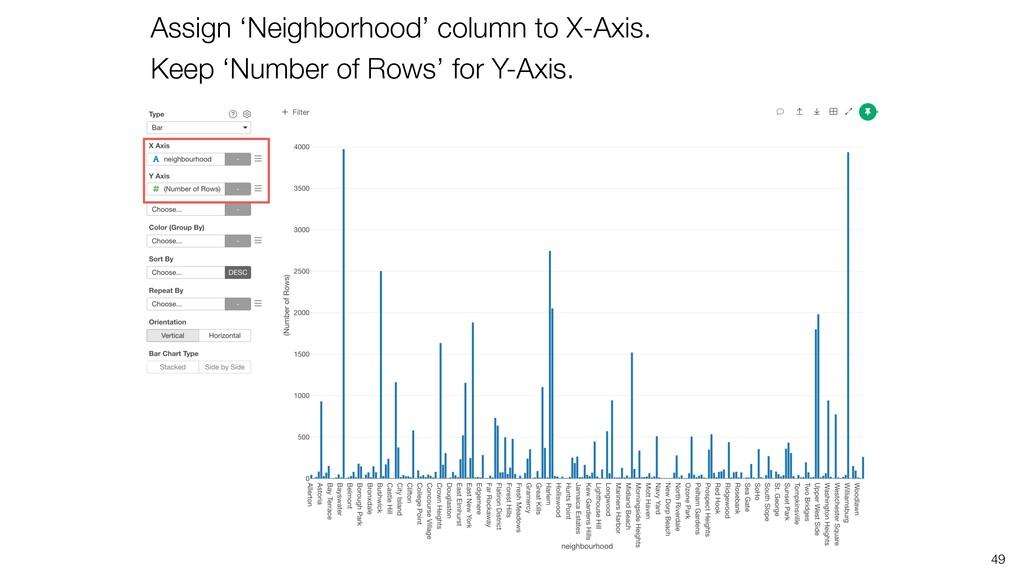 49 Assign 'Neighborhood' column to X-Axis. Keep...