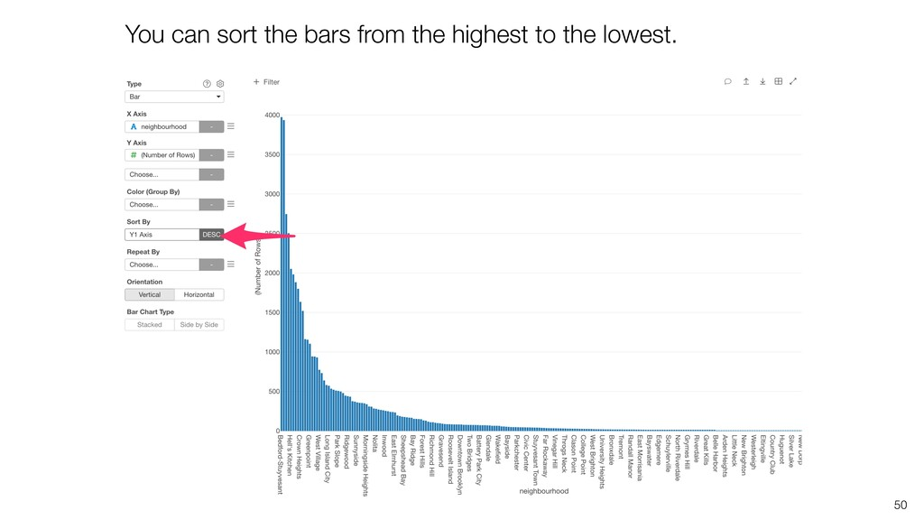 50 You can sort the bars from the highest to th...