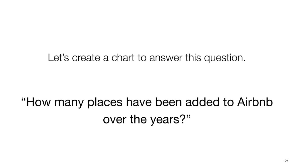 """""""How many places have been added to Airbnb  ove..."""