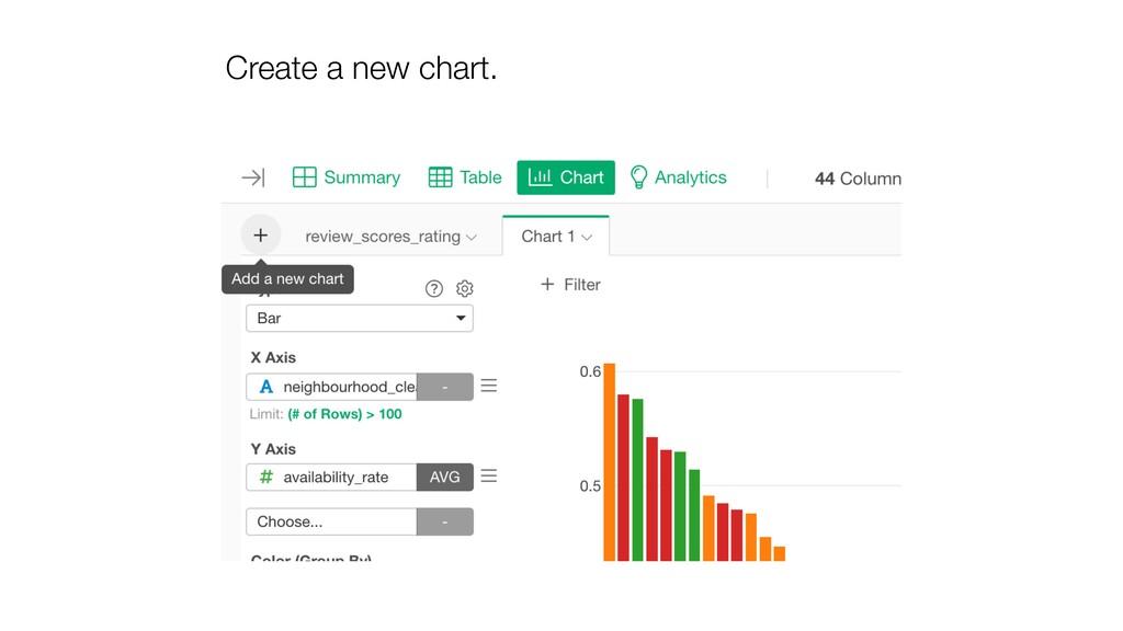 Create a new chart.