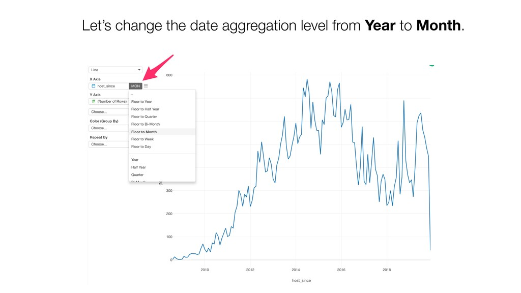 Let's change the date aggregation level from Ye...