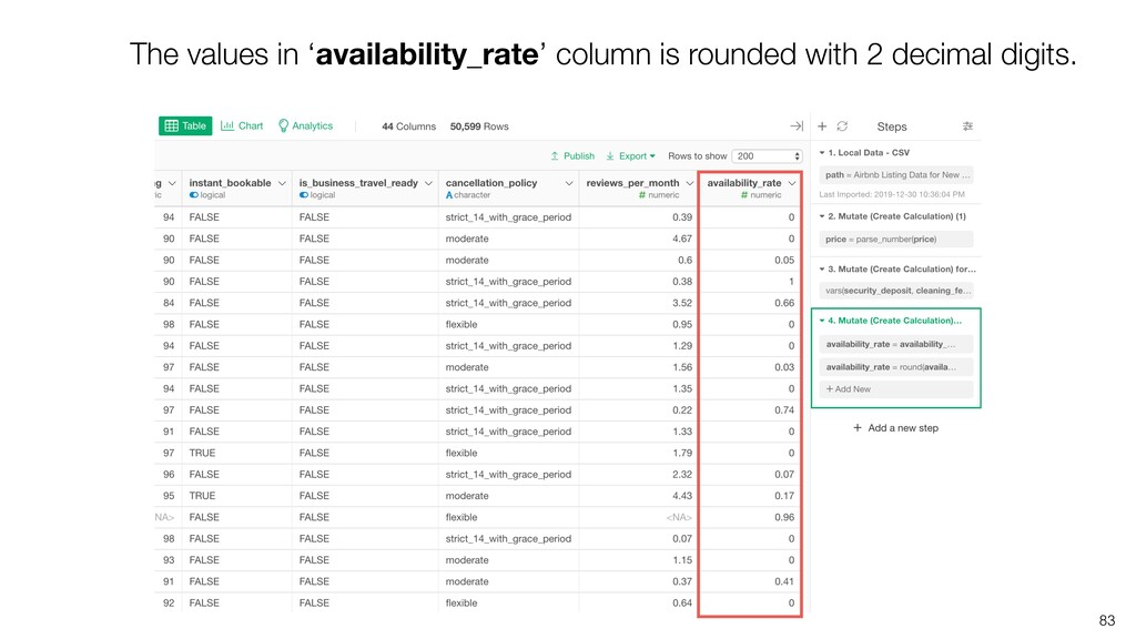 83 The values in 'availability_rate' column is ...