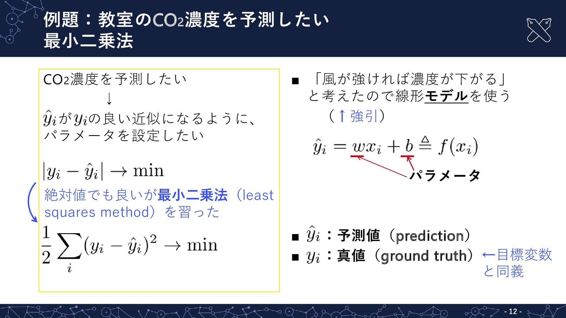 CO2濃度を予測したい ↓ が の良い近似になるように、 パラメータを設定したい 例題:教室の...