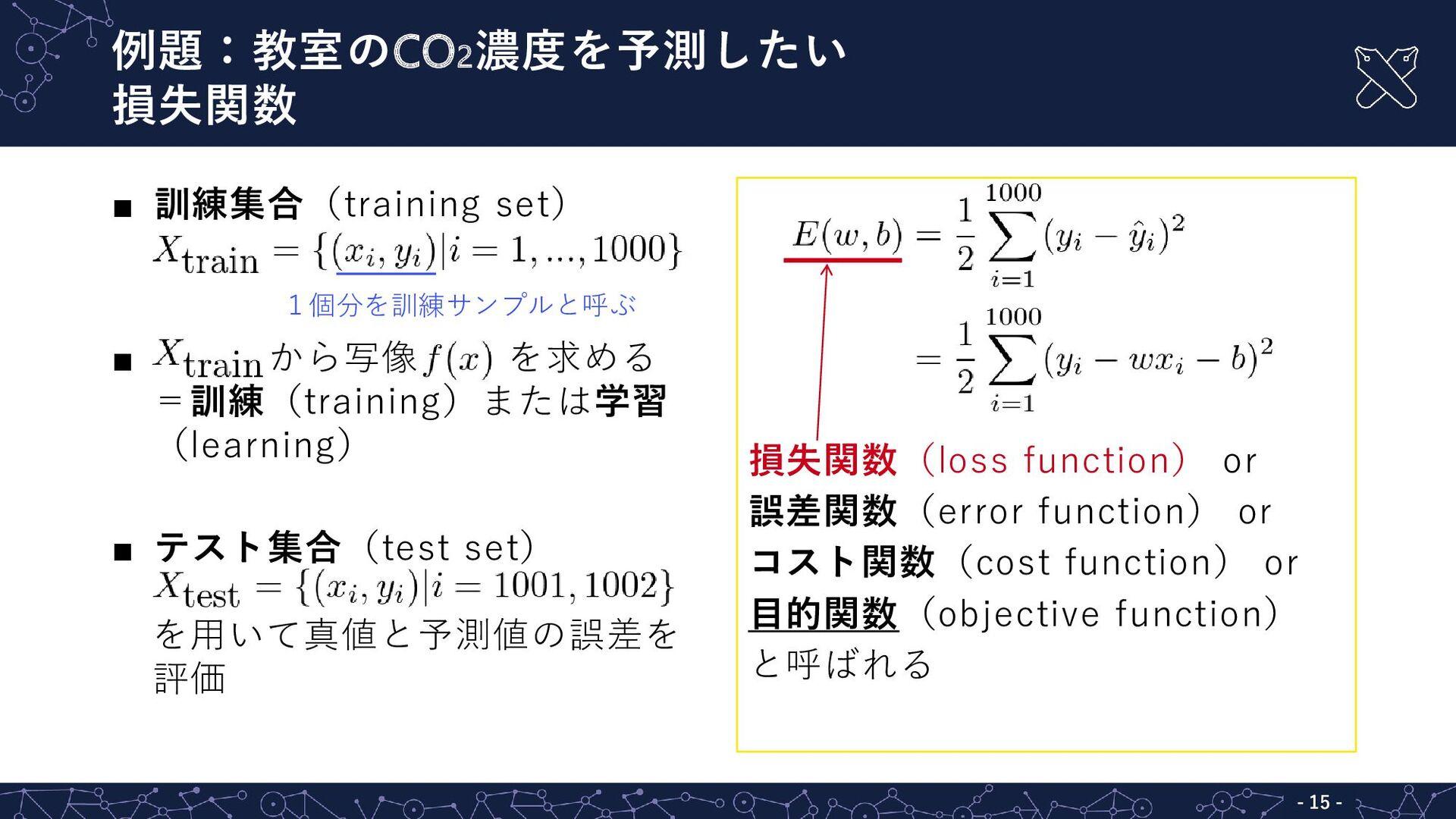 損失関数(loss function) or 誤差関数(error function) or ...