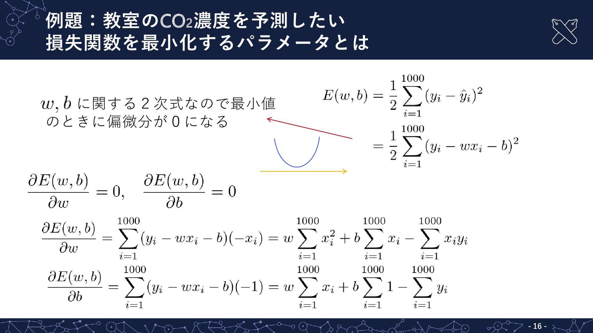 例題:教室のCO2濃度を予測したい 損失関数を最小化するパラメータとは に関する2次式なので、...