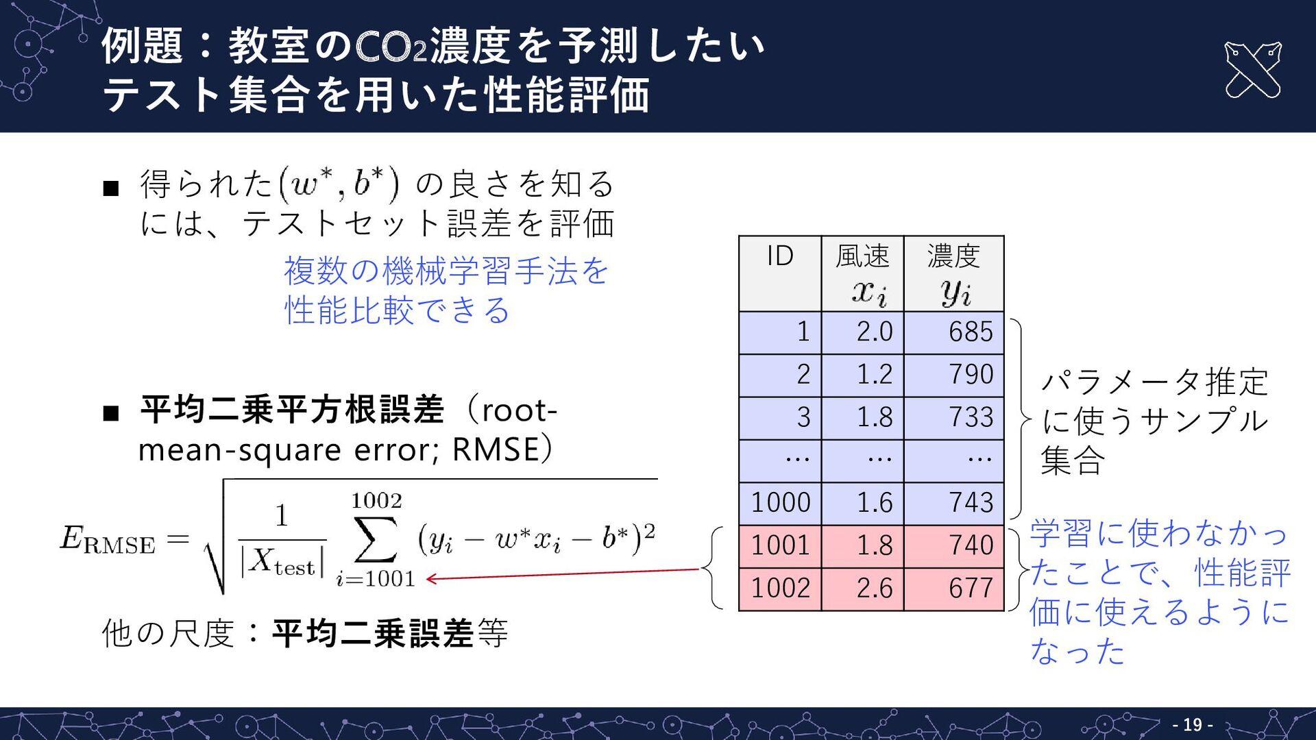  得られた の良さを知る には、テストセット誤差を評価  平均二乗平方根誤差(root- ...
