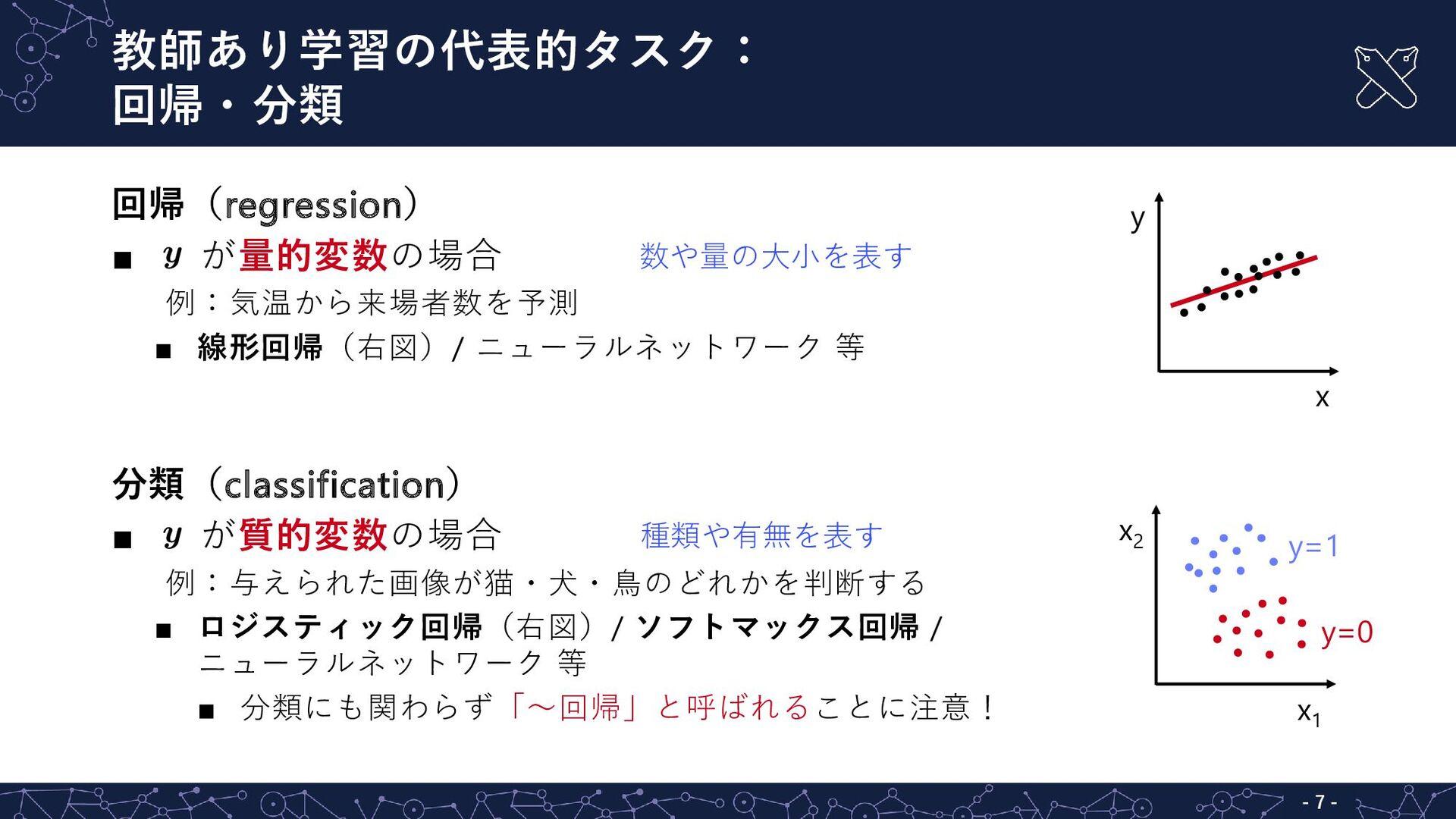 アンケート: 以下について、自由に答えてください  同じ応用タスク(機械翻訳、顔画像生成、…...