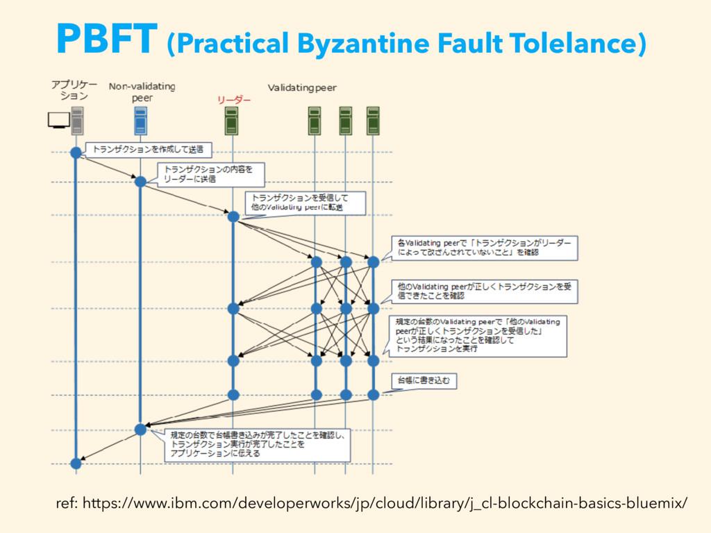 PBFT (Practical Byzantine Fault Tolelance) ref:...