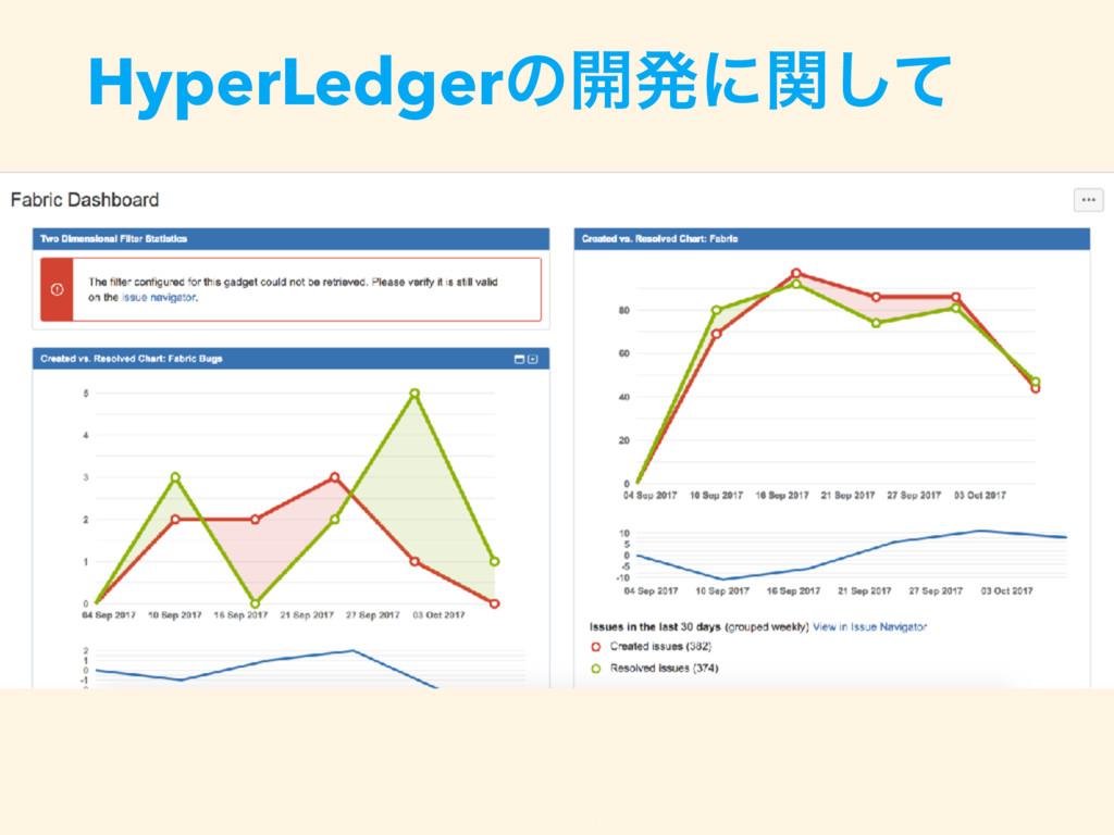 HyperLedgerͷ։ൃʹؔͯ͠ https://wiki.hyperledger.org/