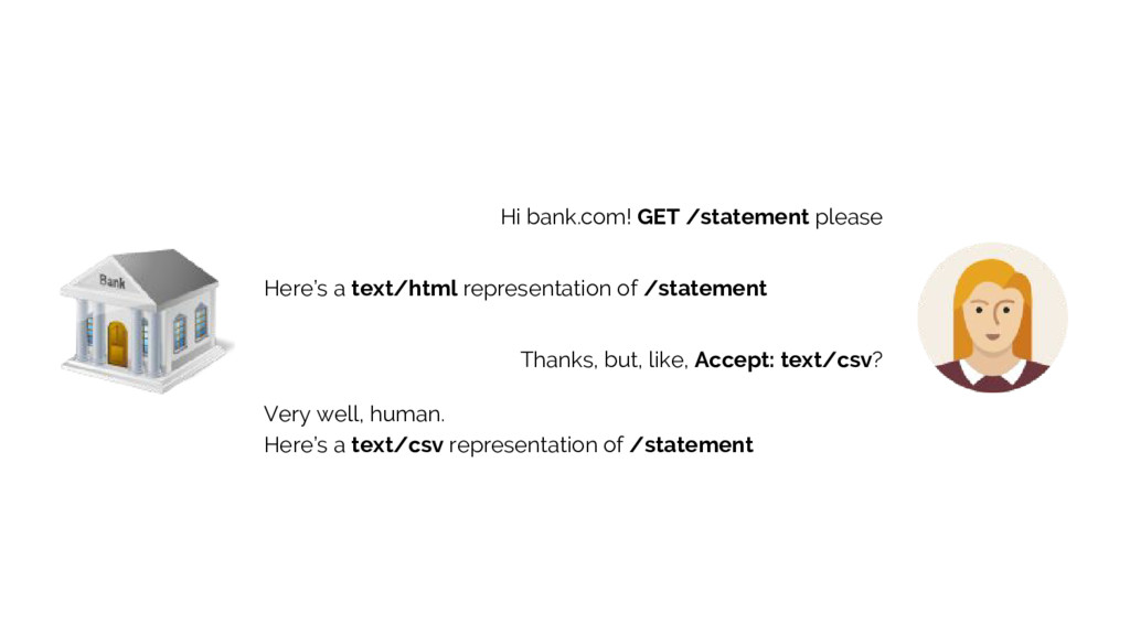 Hi bank.com! GET /statement please Here's a tex...
