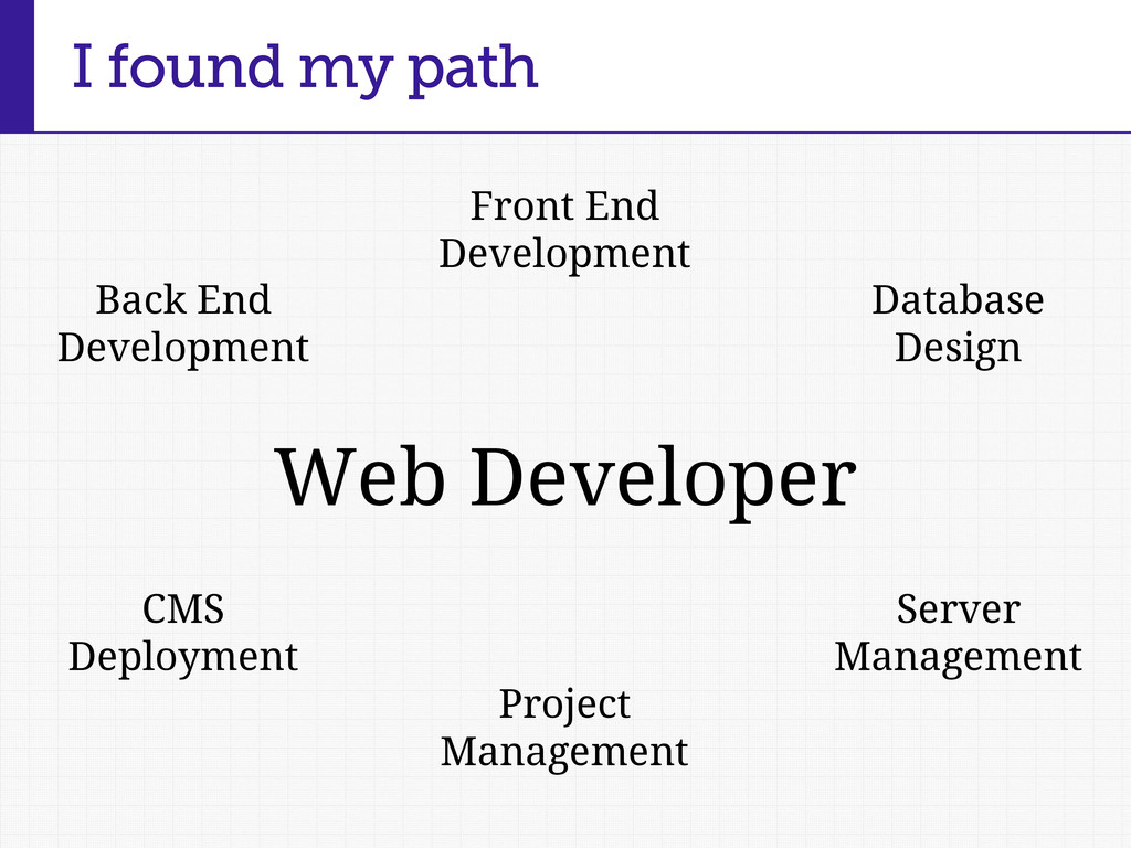 I found my path Web Developer Front End Develop...
