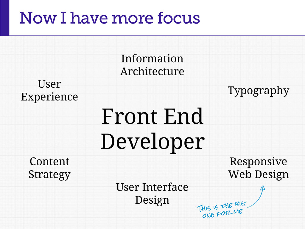Now I have more focus Front End Developer Infor...
