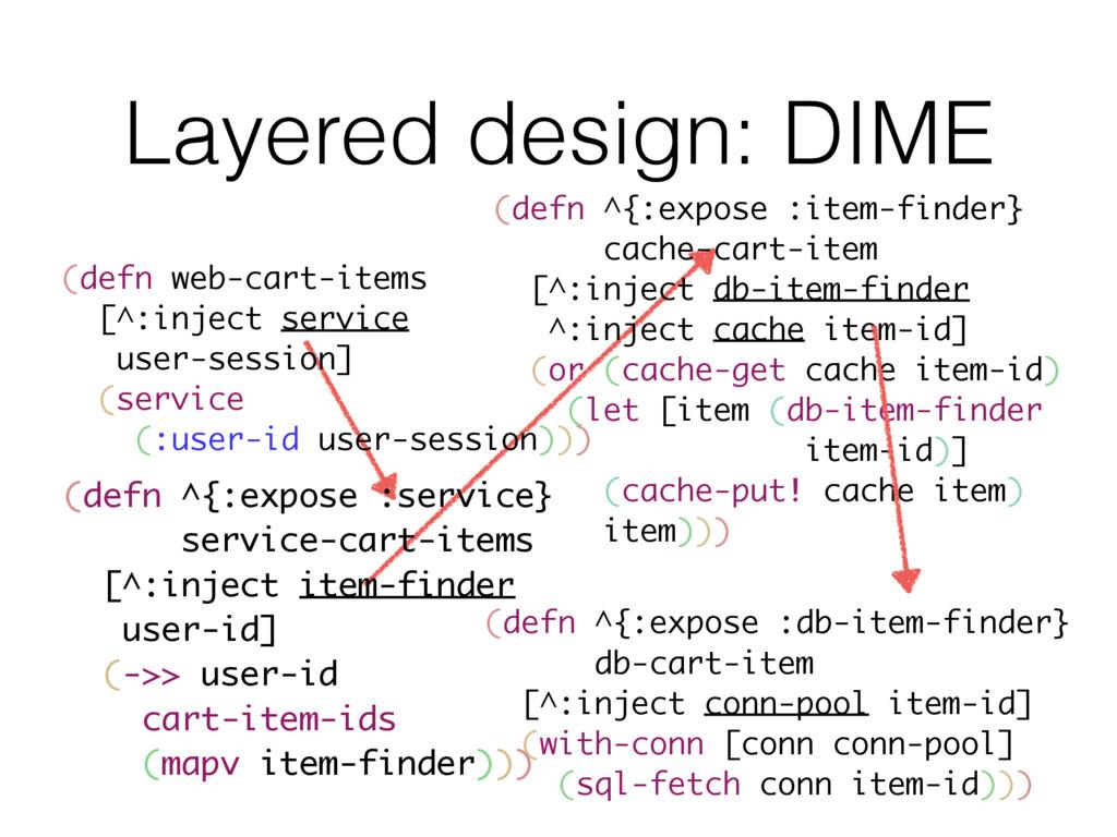 (defn ^{:expose :item-finder} cache-cart-item [...