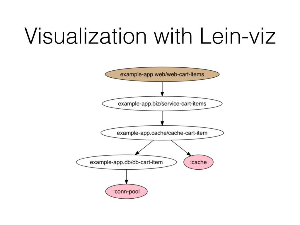Visualization with Lein-viz