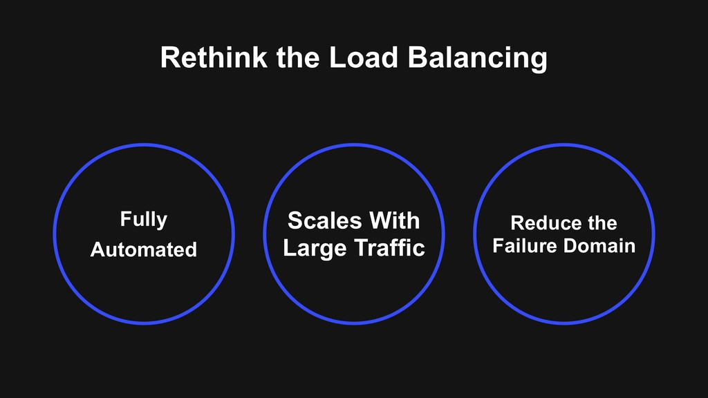 Rethink the Load Balancing Fully Automated Redu...