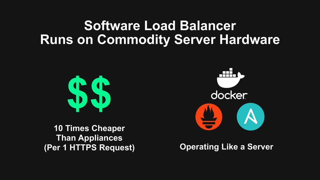 Software Load Balancer Runs on Commodity Server...