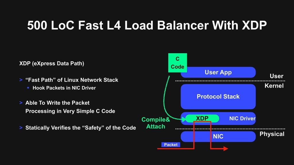 500 LoC Fast L4 Load Balancer With XDP NIC Driv...