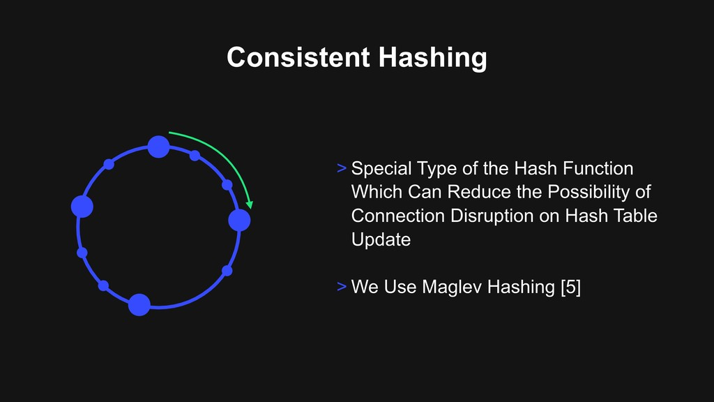 Consistent Hashing > Special Type of the Hash F...