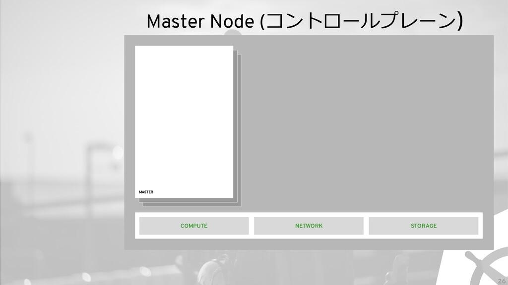 26 Master Node (コントロールプレーン) MASTER STORAGE NETW...