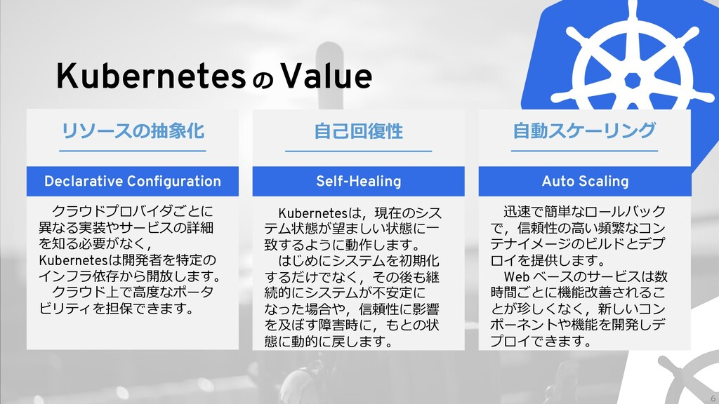 Kubernetesの Value Declarative Configuration Sel...