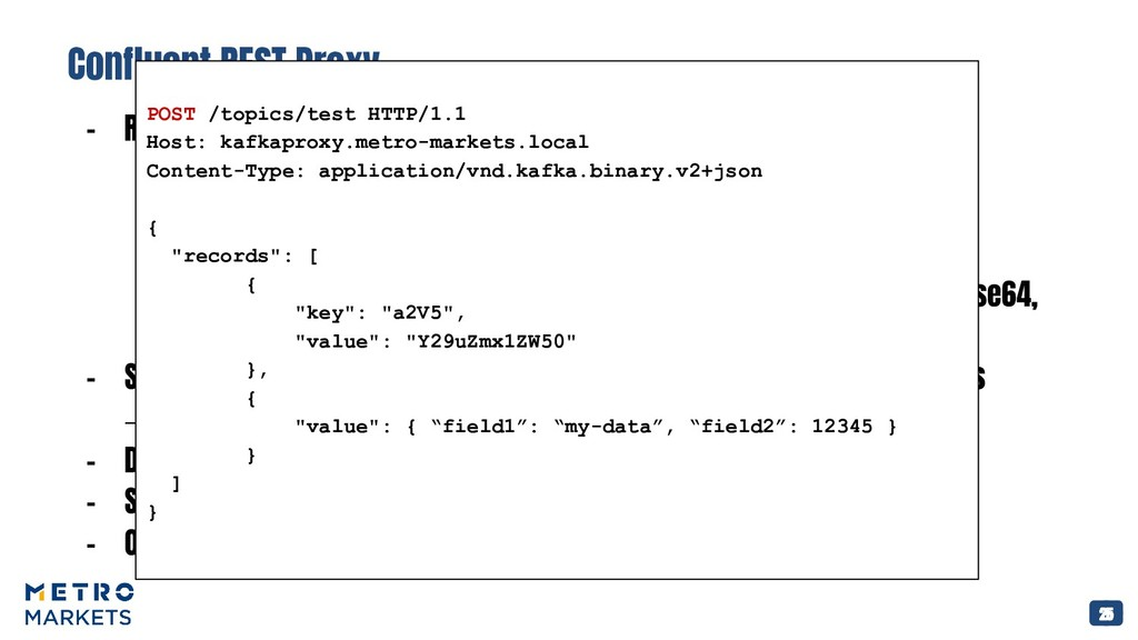 Confluent REST Proxy 25 - RESTful HTTP interface...