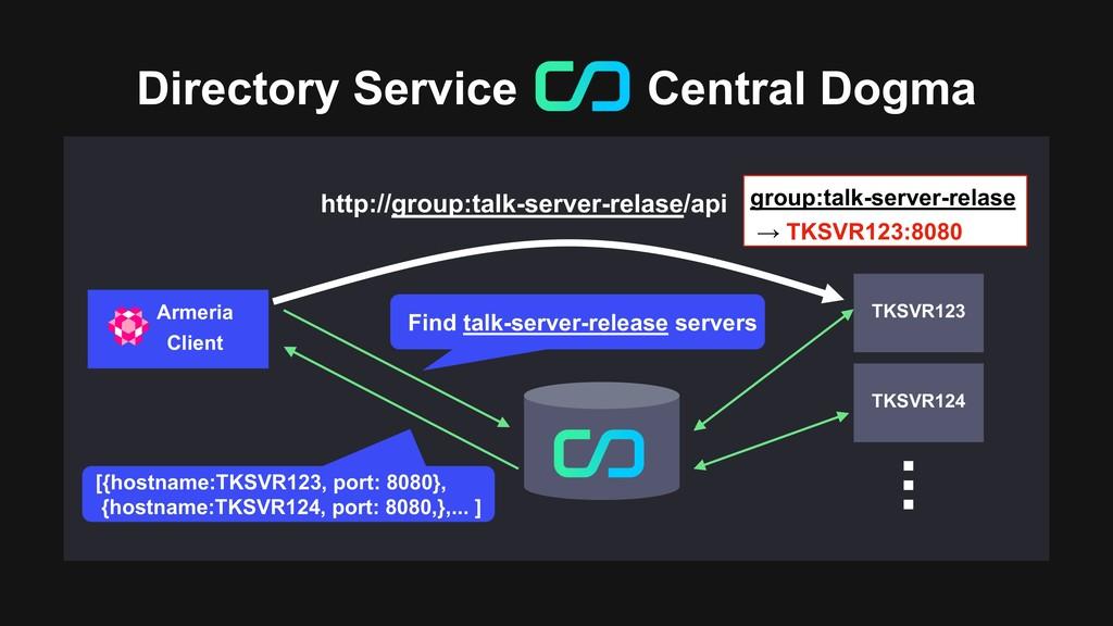Directory Service Central Dogma TKSVR123 Find t...