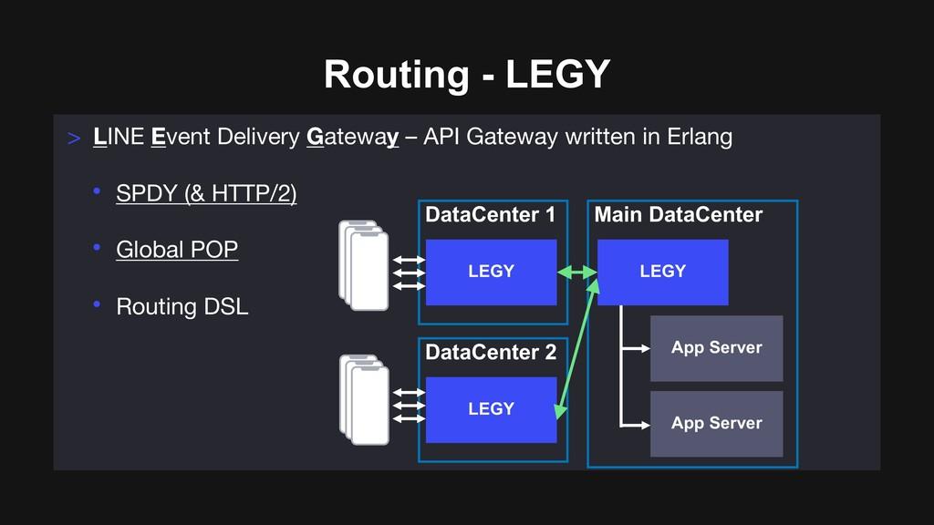 Routing - LEGY DataCenter 1 Main DataCenter App...
