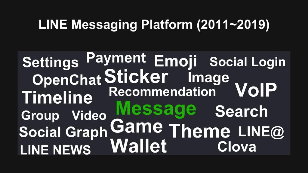 LINE Messaging Platform (2011~2019) Social Grap...