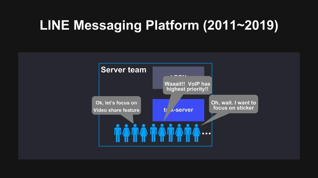 LINE Messaging Platform (2011~2019) LEGY talk-s...
