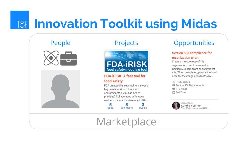 Innovation Toolkit using Midas Marketplace Proj...