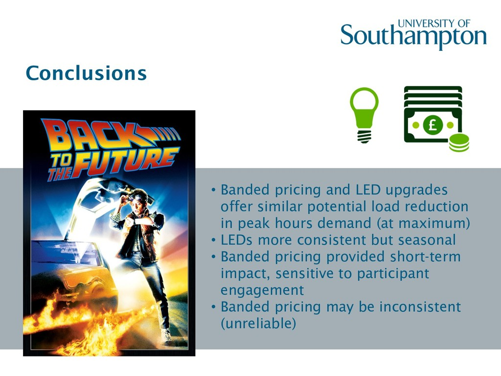 Conclusions • Banded pricing and LED upgrades o...