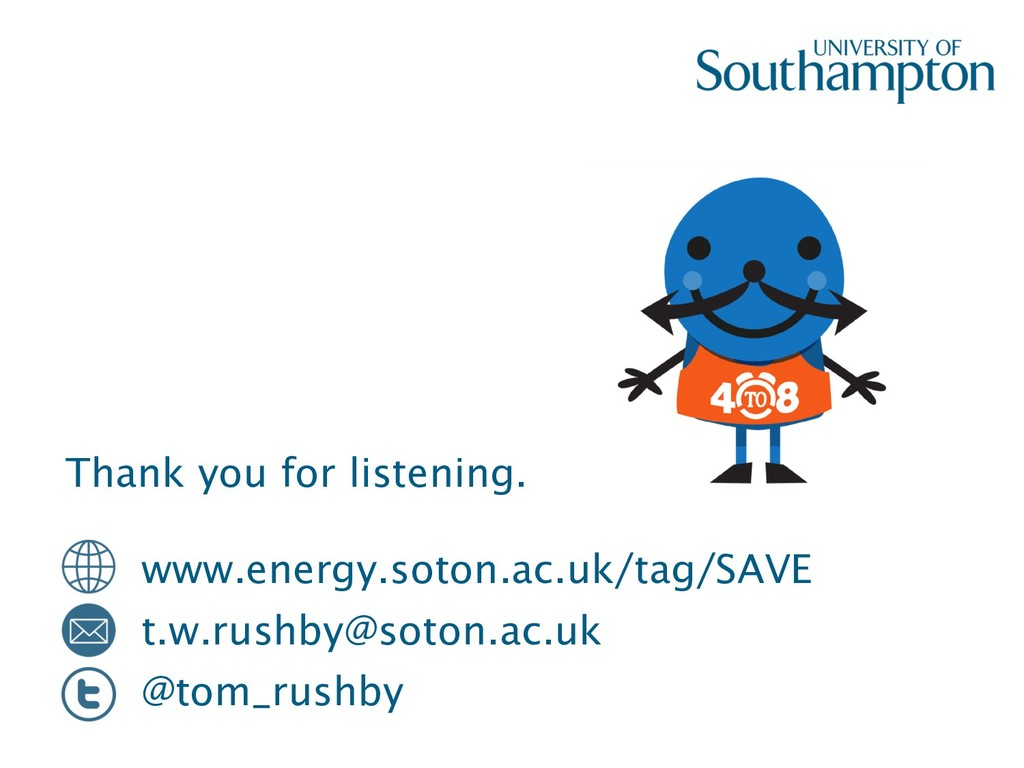 Thank you for listening. www.energy.soton.ac.uk...