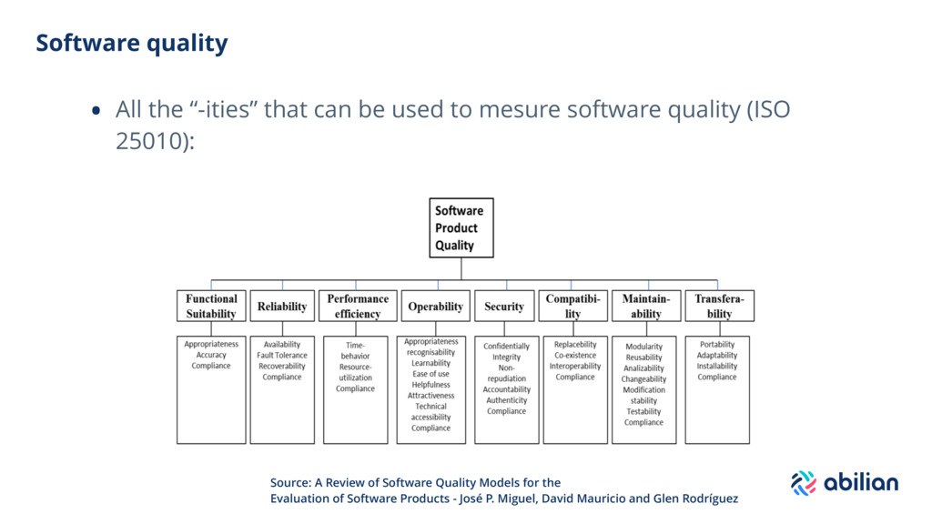 "Software quality • All the ""-ities"" that can be..."