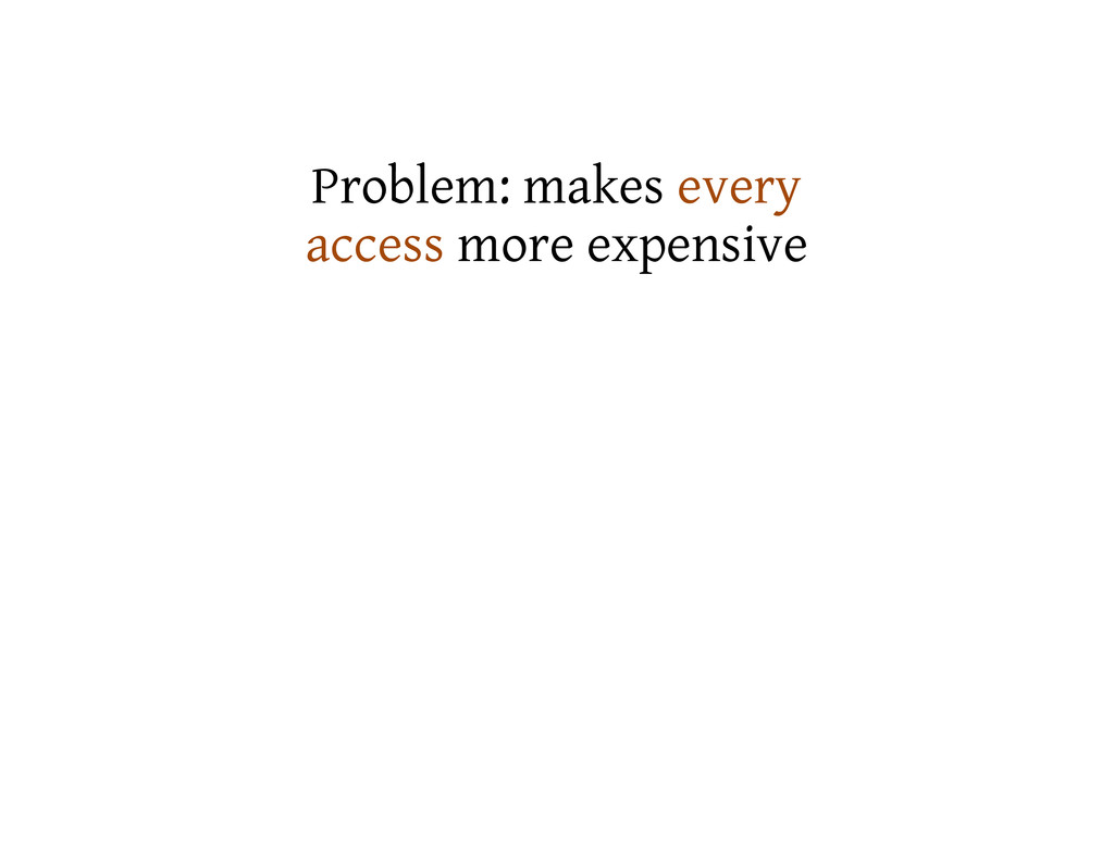 Problem: makes every access more expensive
