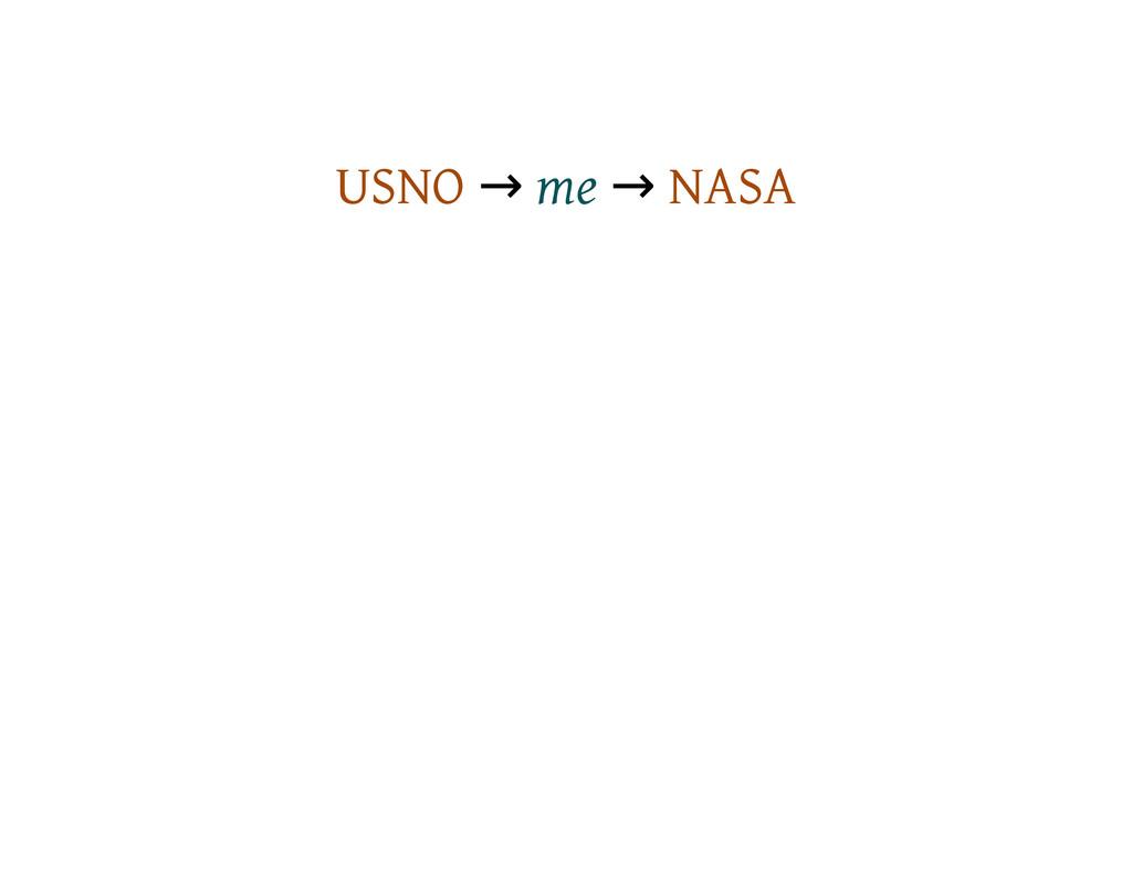 USNO → me → NASA