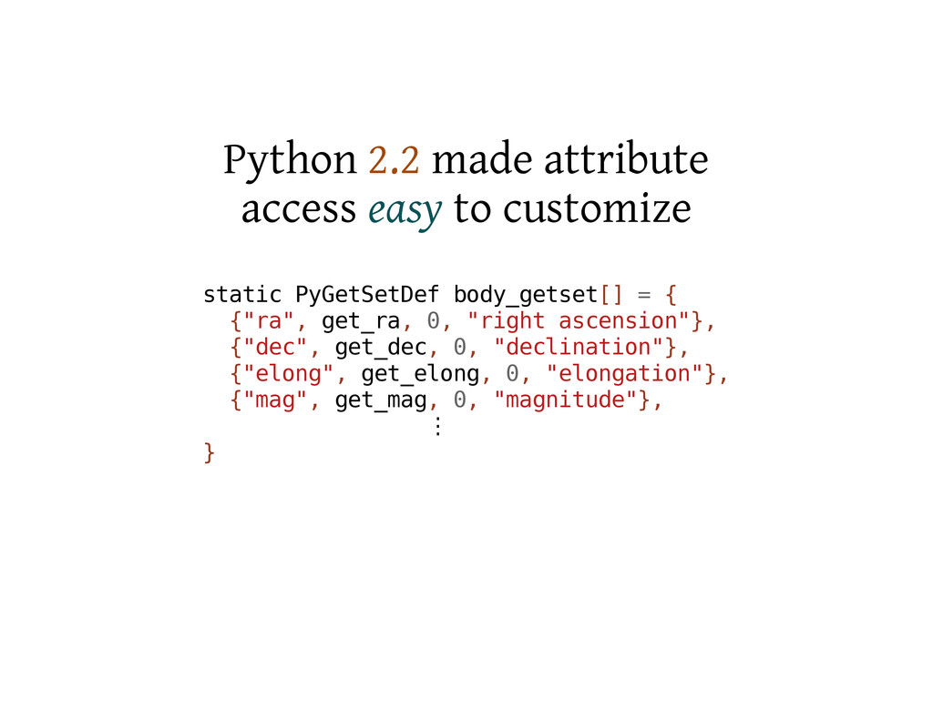 Python 2.2 made attribute access easy to custom...