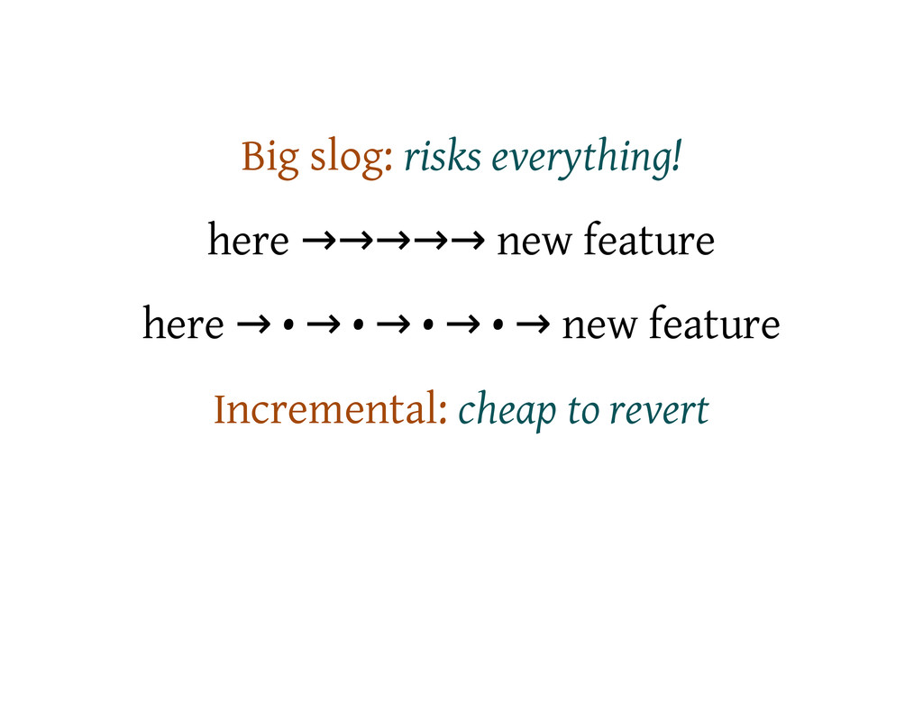 Big slog: risks everything! here →→→→→ new feat...