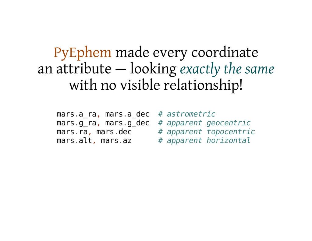 PyEphem made every coordinate an attribute — lo...
