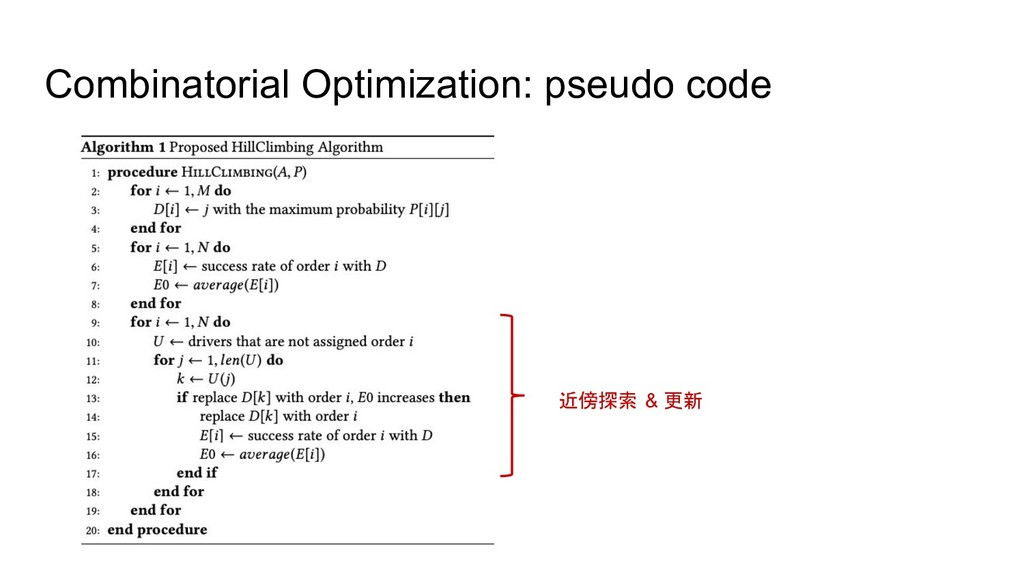 Combinatorial Optimization: pseudo code 近傍探索 & ...