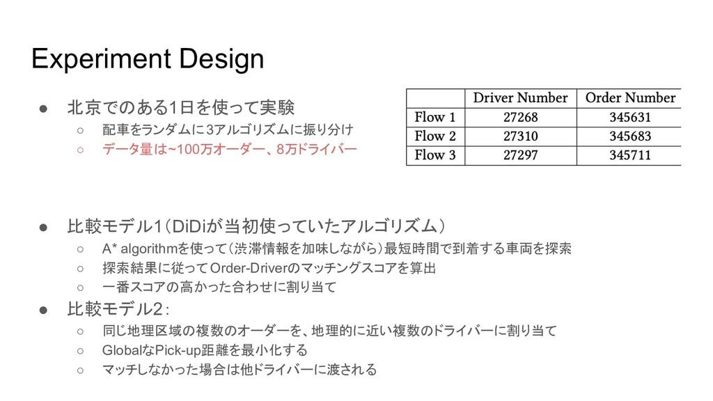 Experiment Design ● 北京でのある1日を使って実験 ○ 配車をランダムに3ア...