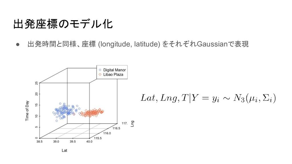 出発座標のモデル化 ● 出発時間と同様、座標 (longitude, latitude) をそ...