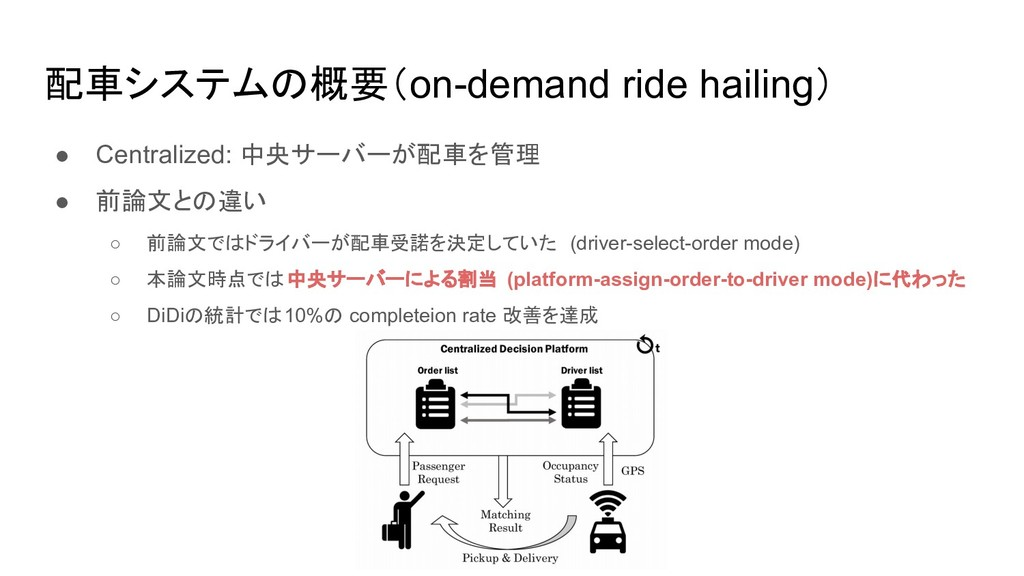 配車システムの概要(on-demand ride hailing) ● Centralized...